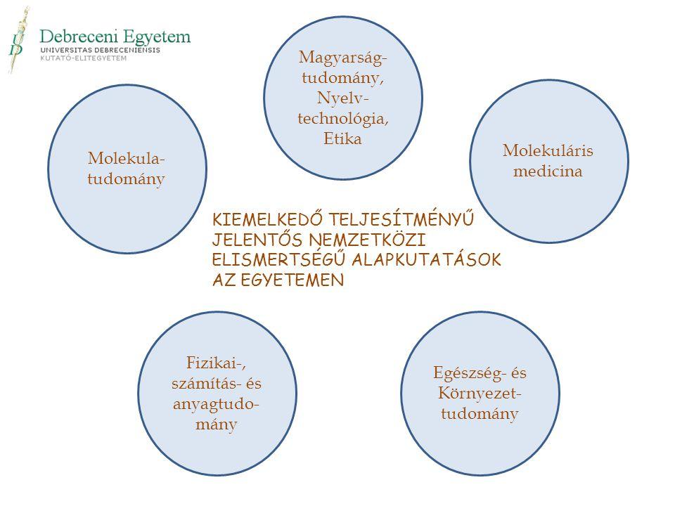 Molekula- tudomány Fizikai-, számítás- és anyagtudo- mány Egészség- és Környezet- tudomány Molekuláris medicina Magyarság- tudomány, Nyelv- technológia, Etika KIEMELKEDŐ TELJESÍTMÉNYŰ JELENTŐS NEMZETKÖZI ELISMERTSÉGŰ ALAPKUTATÁSOK AZ EGYETEMEN