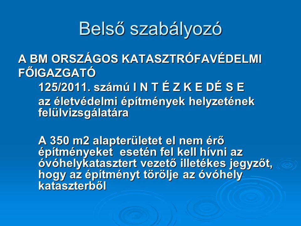 Belső szabályozó A BM ORSZÁGOS KATASZTRÓFAVÉDELMI FŐIGAZGATÓ 125/2011. számú I N T É Z K E DÉ S E az életvédelmi építmények helyzetének felülvizsgálat