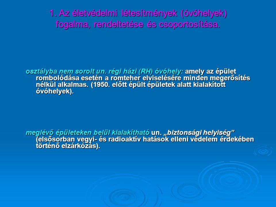 2.Az óvóhelyek üzemeltetési, hasznosítási, felújítási és karbantartási feladatai.
