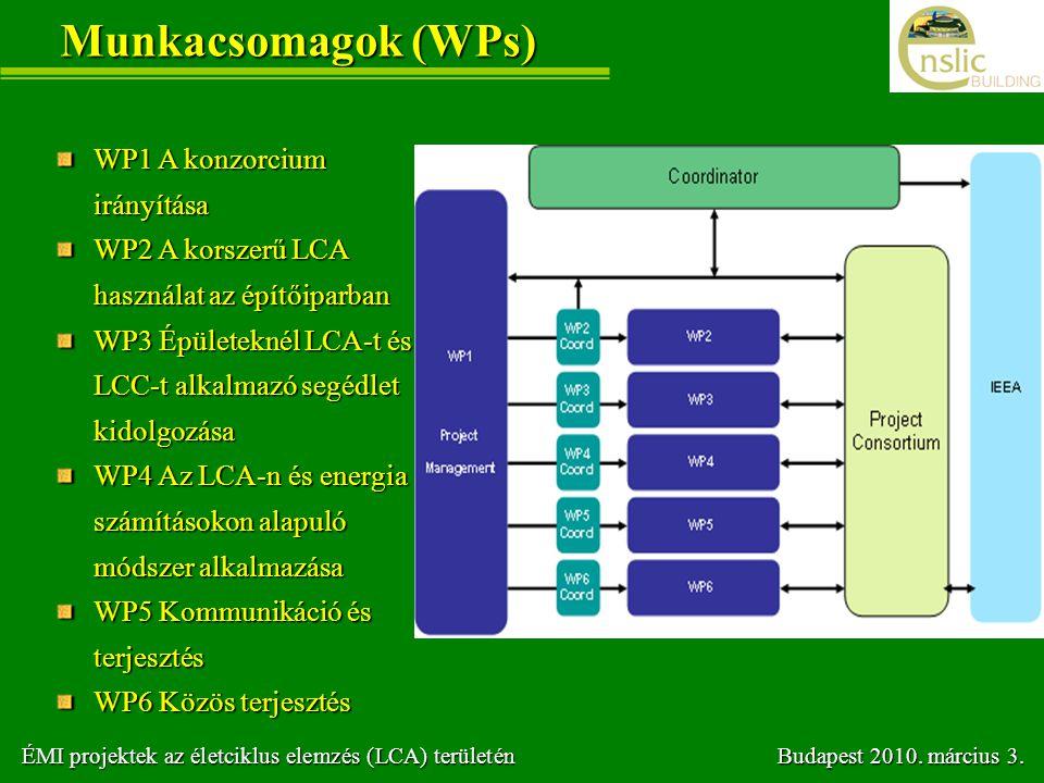 Munkacsomagok (WPs) WP1 A konzorcium irányítása WP2 A korszerű LCA használat az építőiparban WP3 Épületeknél LCA-t és LCC-t alkalmazó segédlet kidolgo