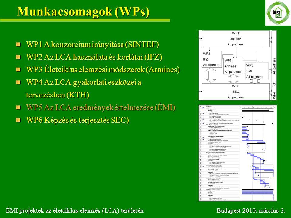 Munkacsomagok (WPs) WP1 A konzorcium irányítása (SINTEF) WP2 Az LCA használata és korlátai (IFZ) WP3 Életciklus elemzési módszerek (Armines) WP4 Az LC