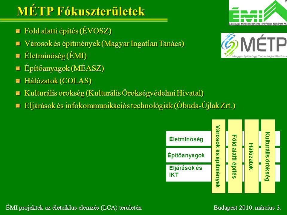 MÉTP Fókuszterületek Föld alatti építés (ÉVOSZ) Föld alatti építés (ÉVOSZ) Városok és építmények (Magyar Ingatlan Tanács) Városok és építmények (Magya