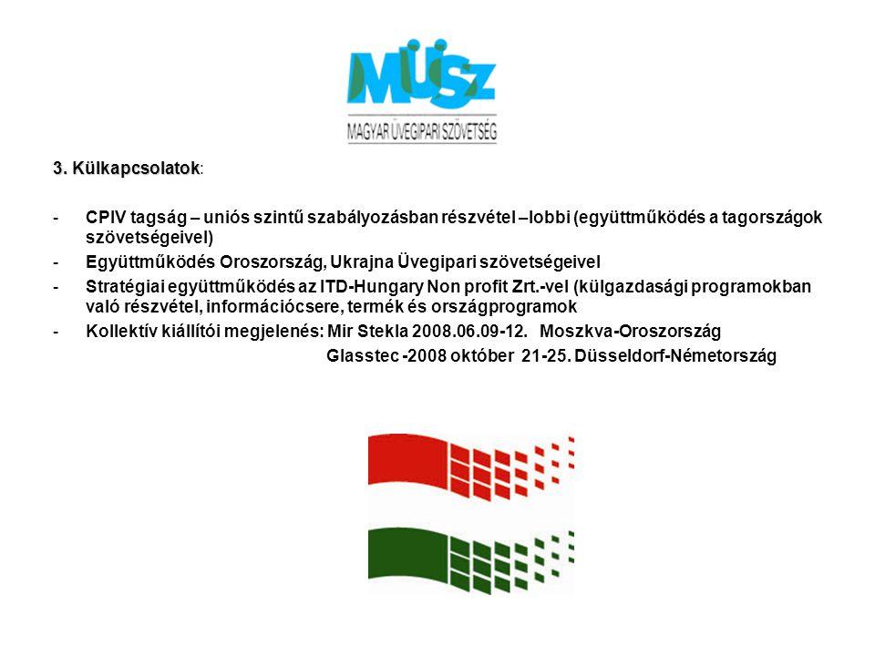 Elfogadta a Magyar Üvegipari Szövetség Közgyűlése 2008.május 13. án
