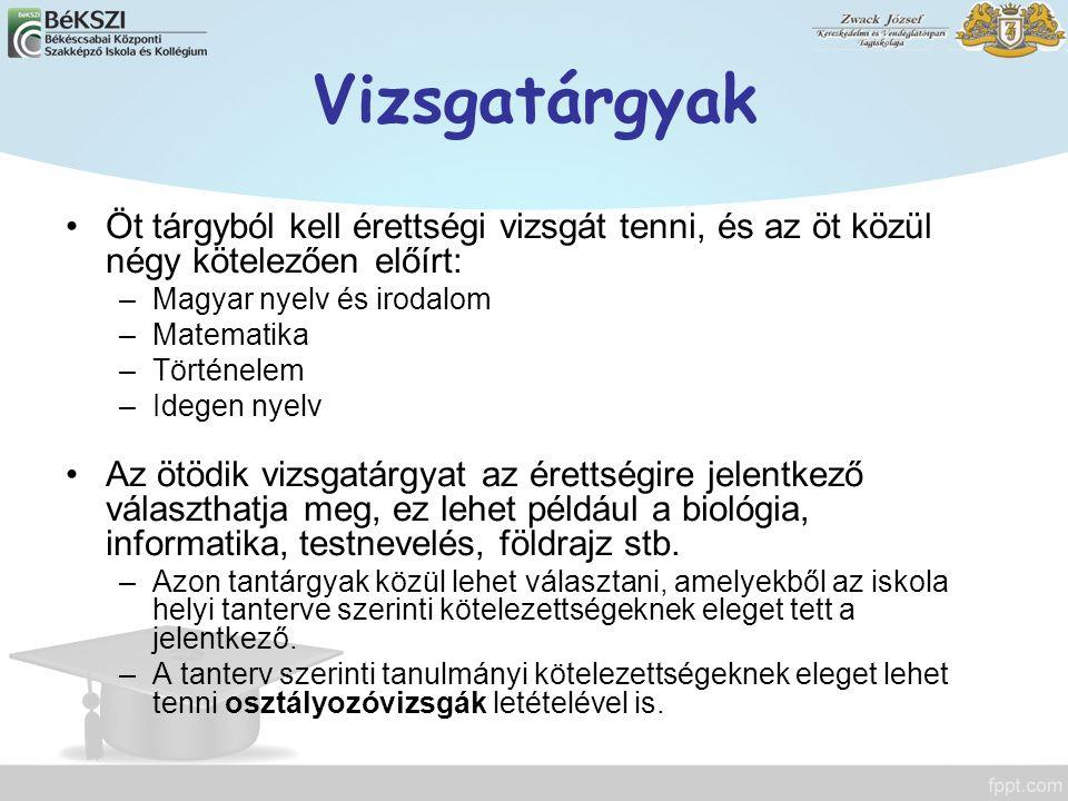 Vizsgatárgyak Öt tárgyból kell érettségi vizsgát tenni, és az öt közül négy kötelezően előírt: –Magyar nyelv és irodalom –Matematika –Történelem –Ideg