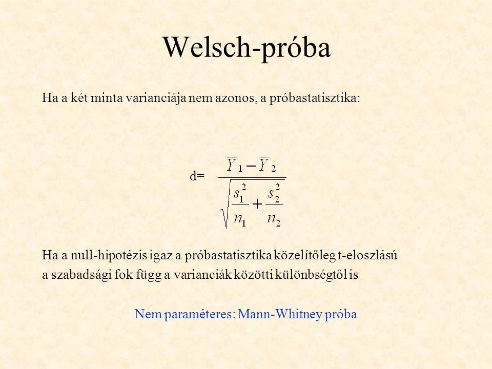 Welsch-próba Ha a két minta varianciája nem azonos, a próbastatisztika: d= Ha a null-hipotézis igaz a próbastatisztika közelítőleg t-eloszlású a szabadsági fok függ a varianciák közötti különbségtől is Nem paraméteres: Mann-Whitney próba