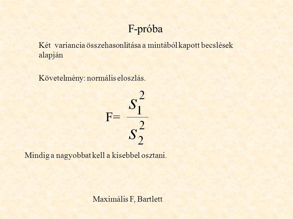 F-próba Két variancia összehasonlítása a mintából kapott becslések alapján Követelmény: normális eloszlás. F= Mindig a nagyobbat kell a kisebbel oszta