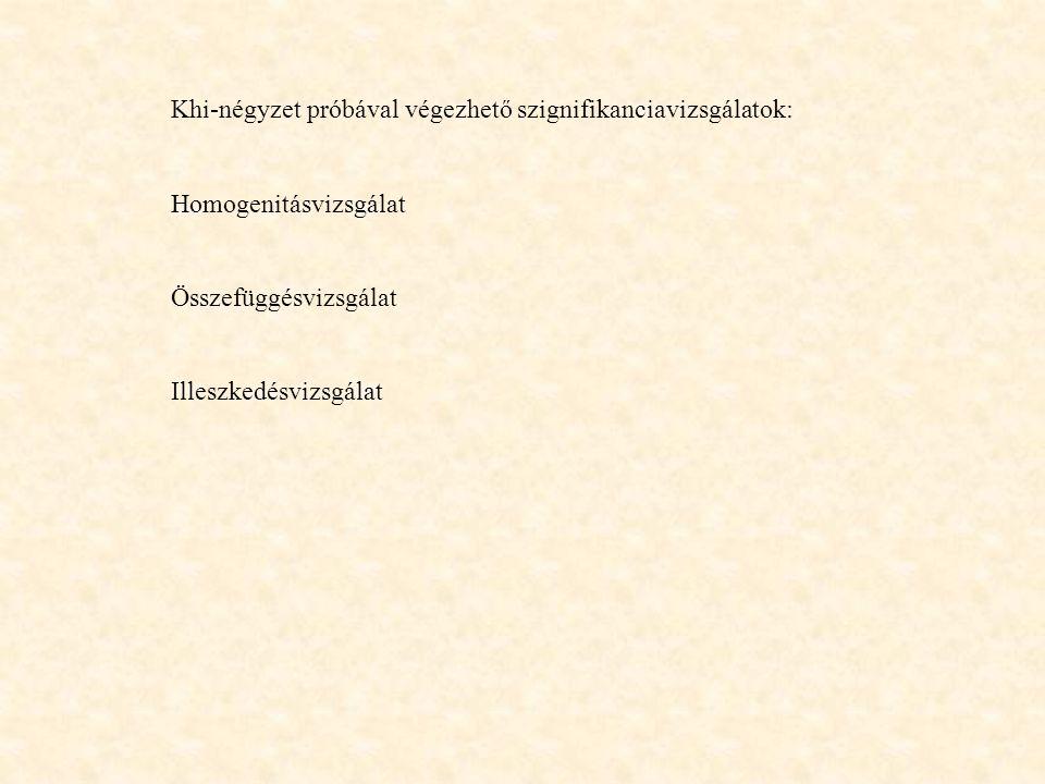 Khi-négyzet próbával végezhető szignifikanciavizsgálatok: Homogenitásvizsgálat Összefüggésvizsgálat Illeszkedésvizsgálat