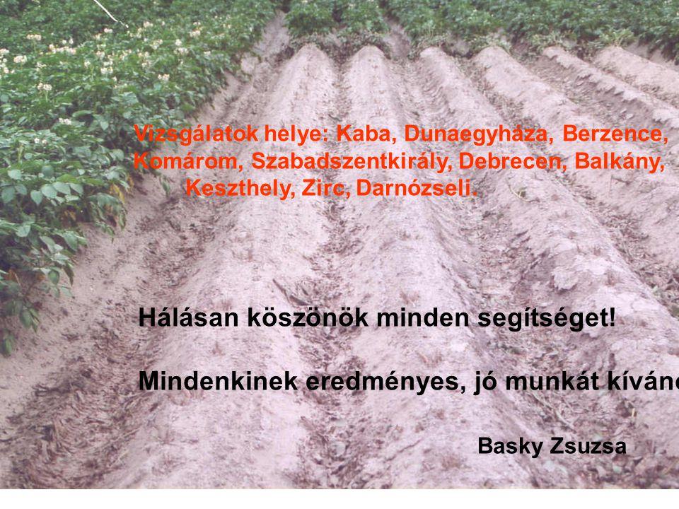Vizsgálatok helye: Kaba, Dunaegyháza, Berzence, Komárom, Szabadszentkirály, Debrecen, Balkány, Keszthely, Zirc, Darnózseli.