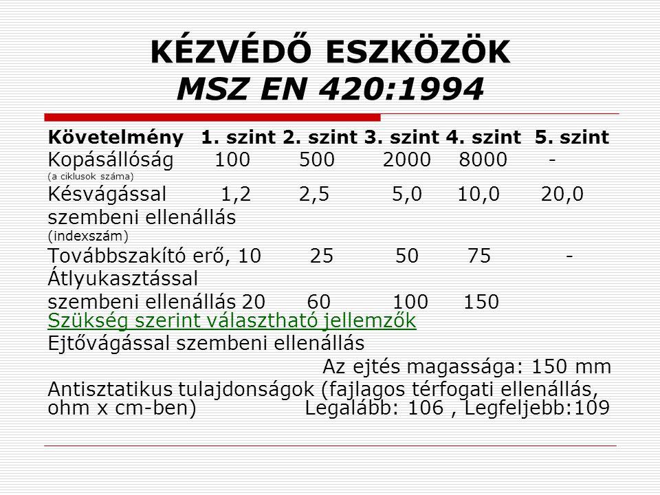 KÉZVÉDŐ ESZKÖZÖK MSZ EN 420:1994 Követelmény 1. szint 2. szint 3. szint 4. szint 5. szint Kopásállóság 100 500 2000 8000 - (a ciklusok száma) Késvágás