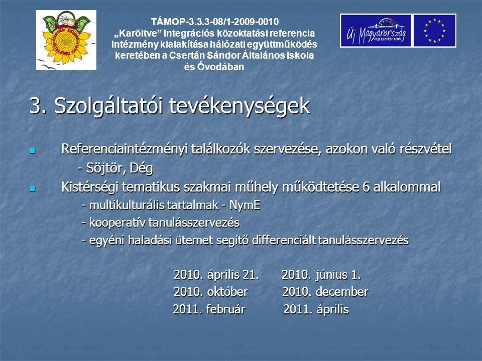 3. Szolgáltatói tevékenységek Referenciaintézményi találkozók szervezése, azokon való részvétel Referenciaintézményi találkozók szervezése, azokon val