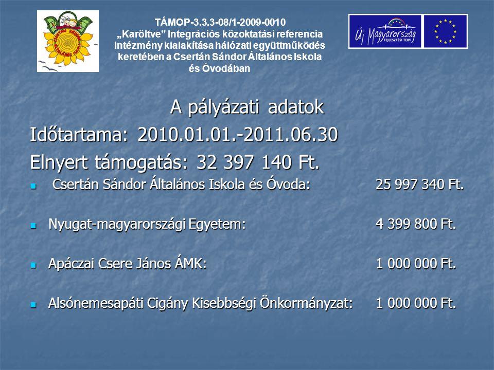 A pályázati adatok Időtartama: 2010.01.01.-2011.06.30 Elnyert támogatás: 32 397 140 Ft.