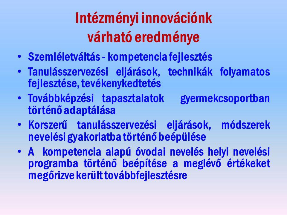 Intézményi innovációnk várható eredménye Szemléletváltás - kompetencia fejlesztés Tanulásszervezési eljárások, technikák folyamatos fejlesztése, tevék