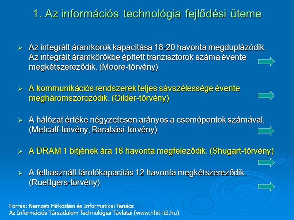 1. Az információs technológia fejlődési üteme  Az integrált áramkörök kapacitása 18-20 havonta megduplázódik. Az integrált áramkörökbe épített tranzi