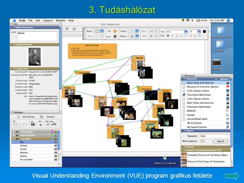 3. Tudáshálózat Visual Understanding Environment (VUE) program grafikus felülete