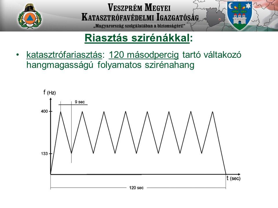 Riasztás szirénákkal: katasztrófariasztás: 120 másodpercig tartó váltakozó hangmagasságú folyamatos szirénahang