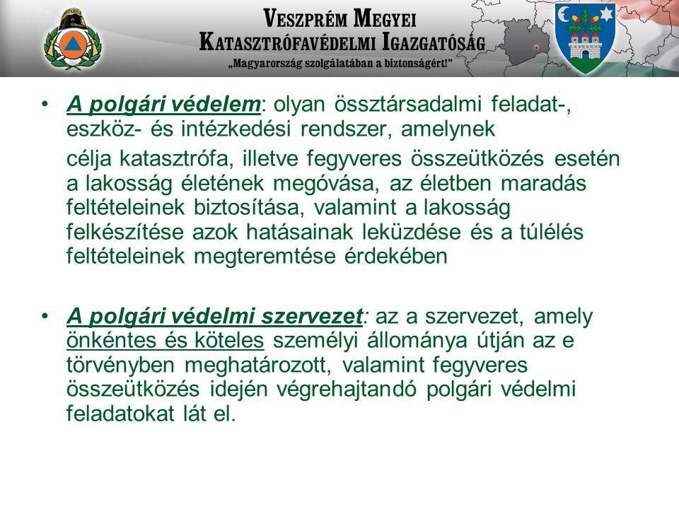 Pv. szervezetek riasztása :