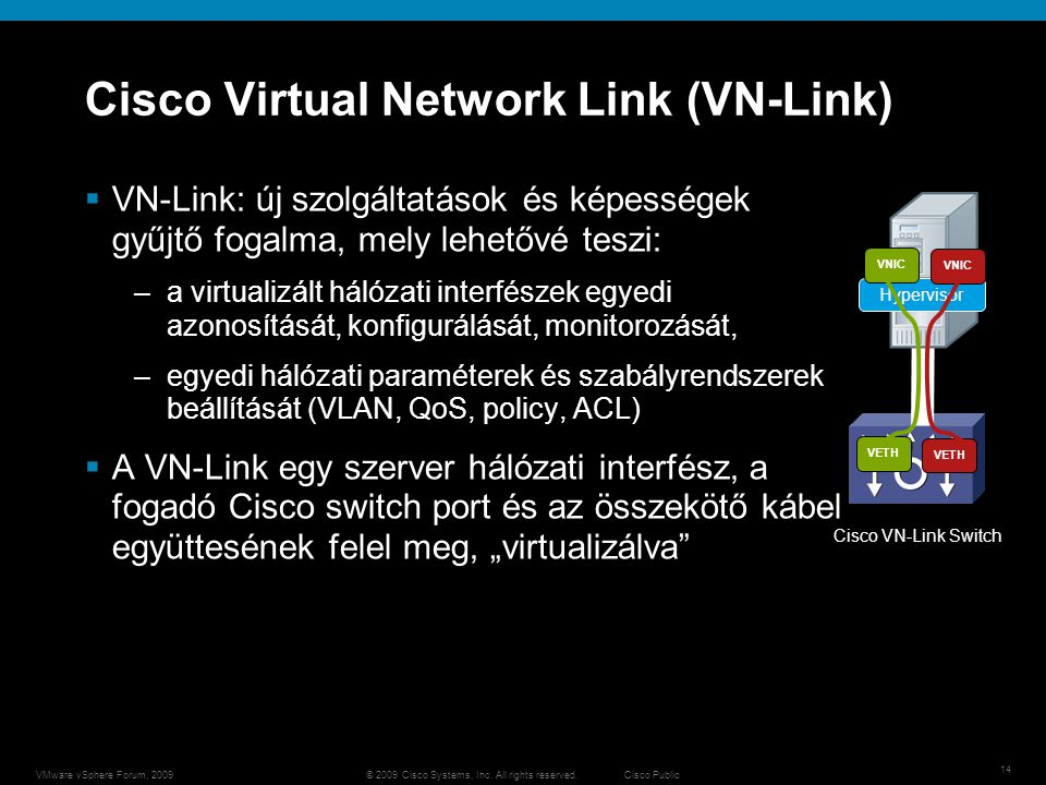 © 2009 Cisco Systems, Inc. All rights reserved. Cisco PublicVMware vSphere Forum, 2009 14 Cisco Virtual Network Link (VN-Link)  VN-Link: új szolgálta