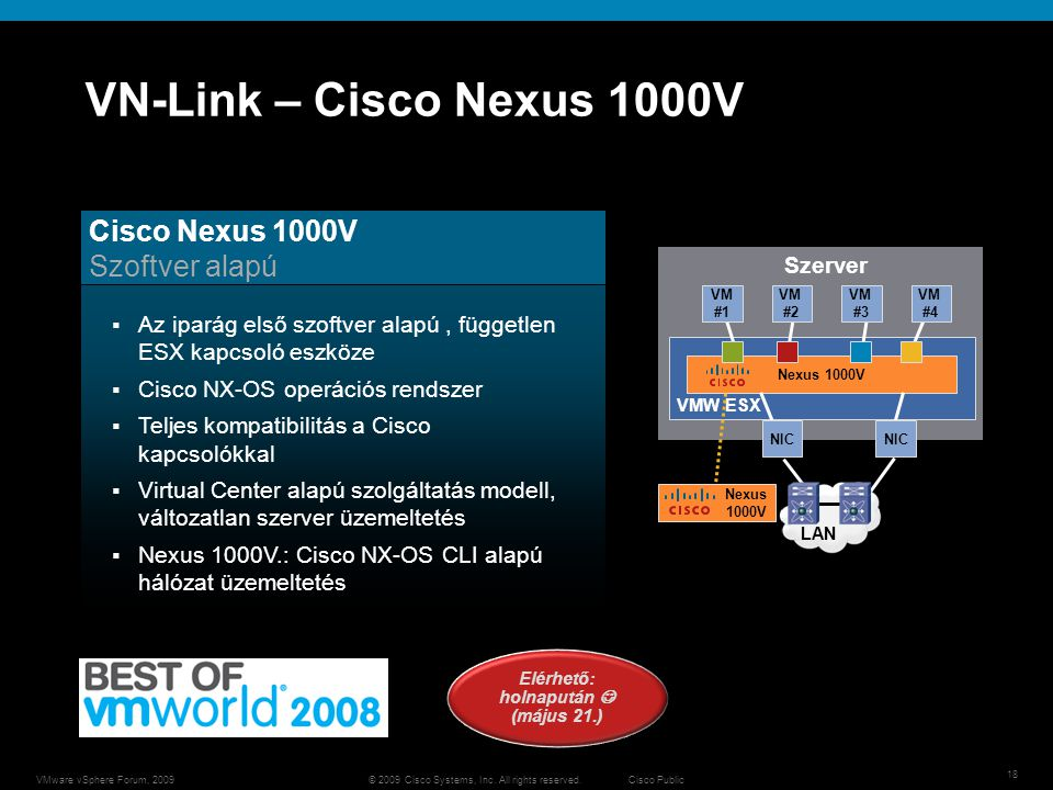 © 2009 Cisco Systems, Inc. All rights reserved. Cisco PublicVMware vSphere Forum, 2009 18 VN-Link – Cisco Nexus 1000V Cisco Nexus 1000V Szoftver alapú