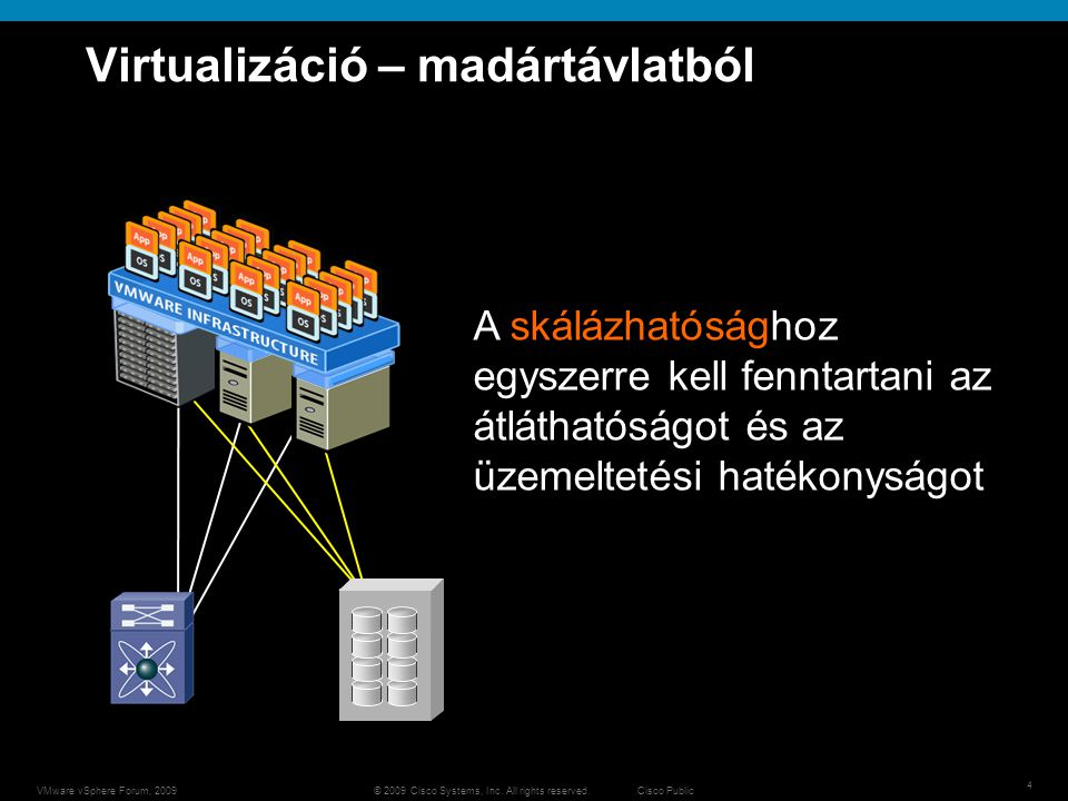 © 2009 Cisco Systems, Inc. All rights reserved. Cisco PublicVMware vSphere Forum, 2009 4 Virtualizáció – madártávlatból A skálázhatósághoz egyszerre k
