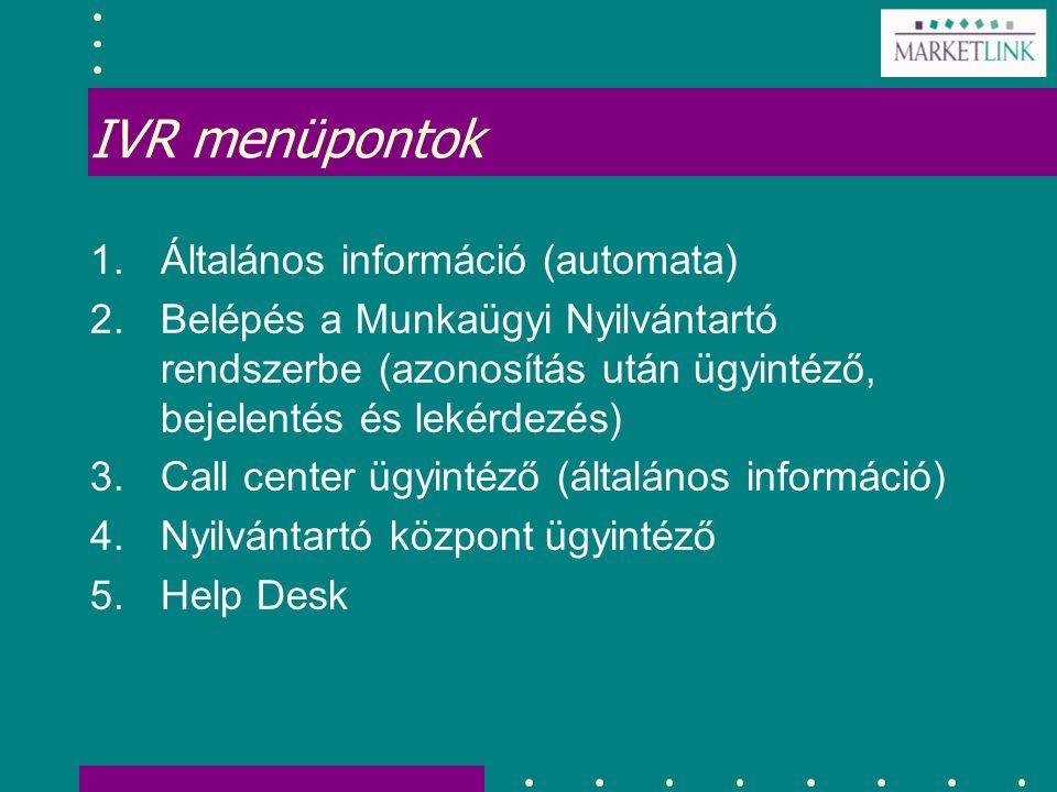 IVR menüpontok 1.Általános információ (automata) 2.Belépés a Munkaügyi Nyilvántartó rendszerbe (azonosítás után ügyintéző, bejelentés és lekérdezés) 3.Call center ügyintéző (általános információ) 4.Nyilvántartó központ ügyintéző 5.Help Desk