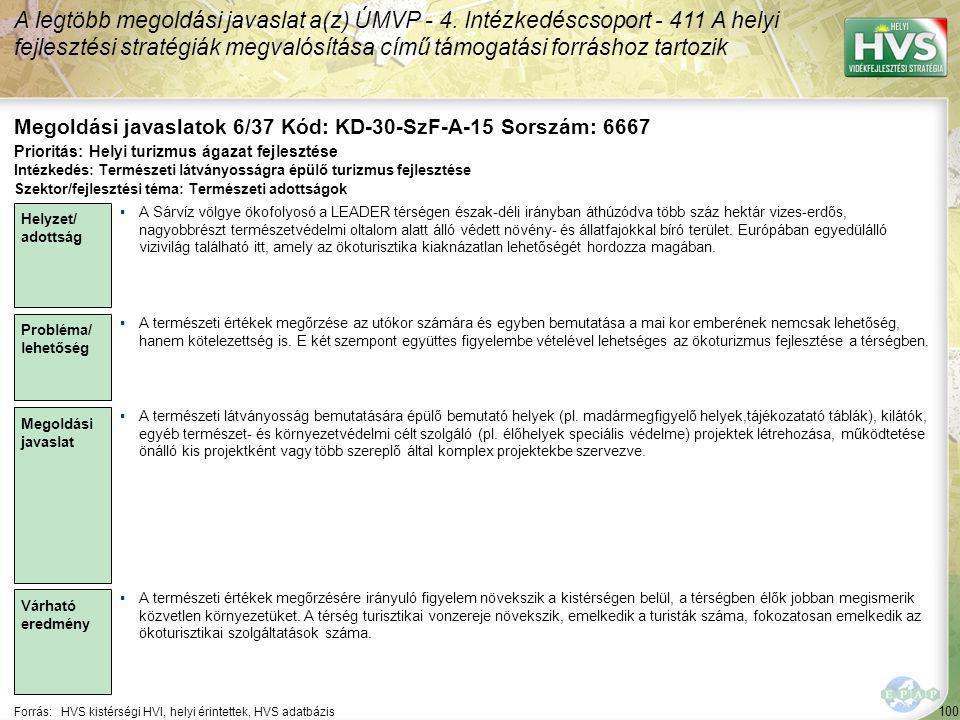 100 Forrás:HVS kistérségi HVI, helyi érintettek, HVS adatbázis Megoldási javaslatok 6/37 Kód: KD-30-SzF-A-15 Sorszám: 6667 A legtöbb megoldási javaslat a(z) ÚMVP - 4.