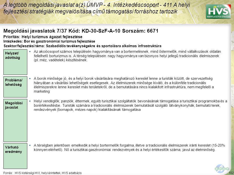 102 Forrás:HVS kistérségi HVI, helyi érintettek, HVS adatbázis Megoldási javaslatok 7/37 Kód: KD-30-SzF-A-10 Sorszám: 6671 A legtöbb megoldási javaslat a(z) ÚMVP - 4.