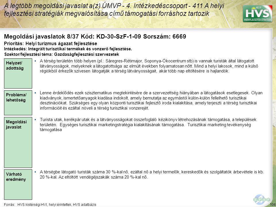104 Forrás:HVS kistérségi HVI, helyi érintettek, HVS adatbázis Megoldási javaslatok 8/37 Kód: KD-30-SzF-1-09 Sorszám: 6669 A legtöbb megoldási javaslat a(z) ÚMVP - 4.
