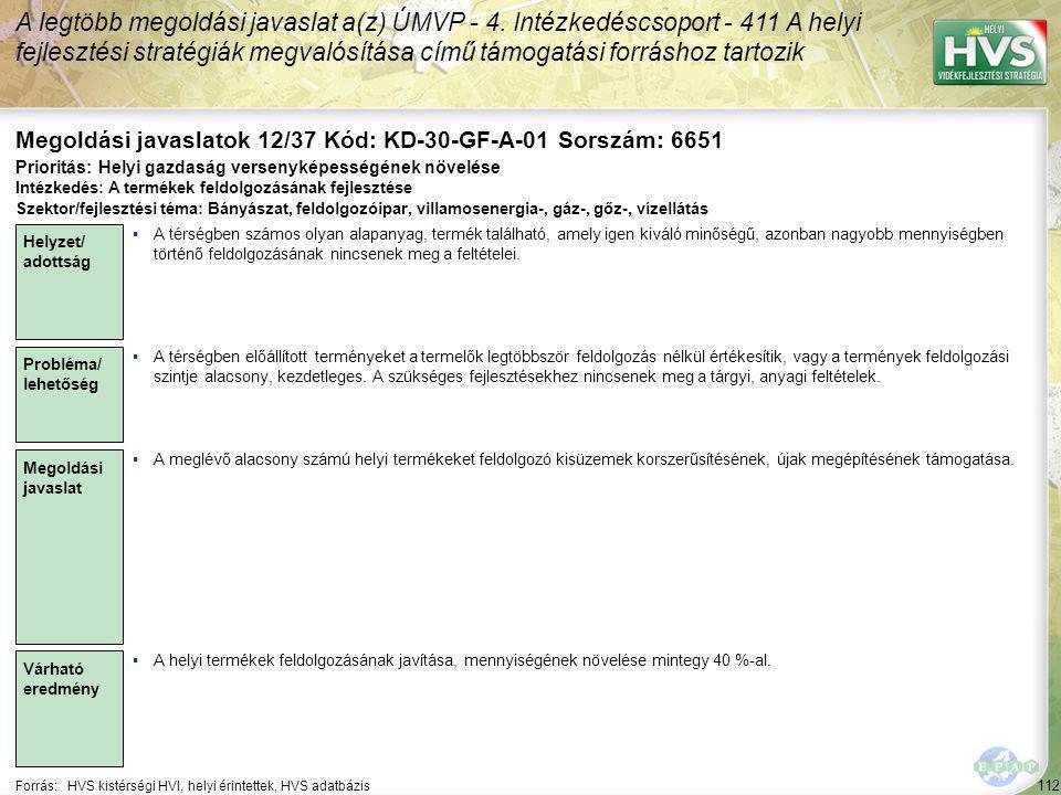 112 Forrás:HVS kistérségi HVI, helyi érintettek, HVS adatbázis Megoldási javaslatok 12/37 Kód: KD-30-GF-A-01 Sorszám: 6651 A legtöbb megoldási javaslat a(z) ÚMVP - 4.