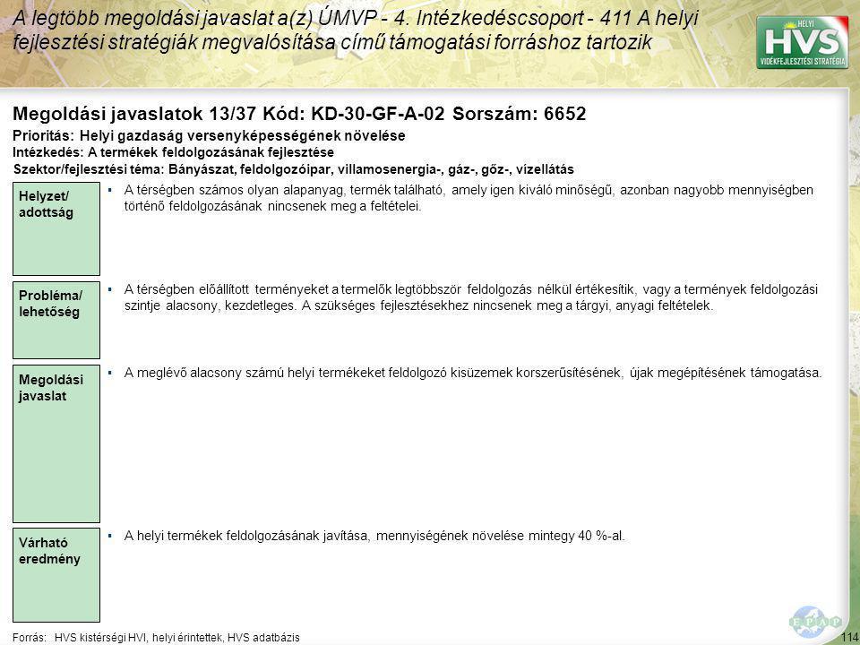 114 Forrás:HVS kistérségi HVI, helyi érintettek, HVS adatbázis Megoldási javaslatok 13/37 Kód: KD-30-GF-A-02 Sorszám: 6652 A legtöbb megoldási javaslat a(z) ÚMVP - 4.