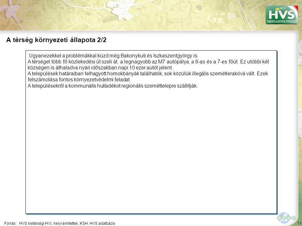 11 Ugyanezekkel a problémákkal küzd még Bakonykuti és Iszkaszentgyörgy is. A térséget több fő közlekedési út szeli át, a legnagyobb az M7 autópálya, a