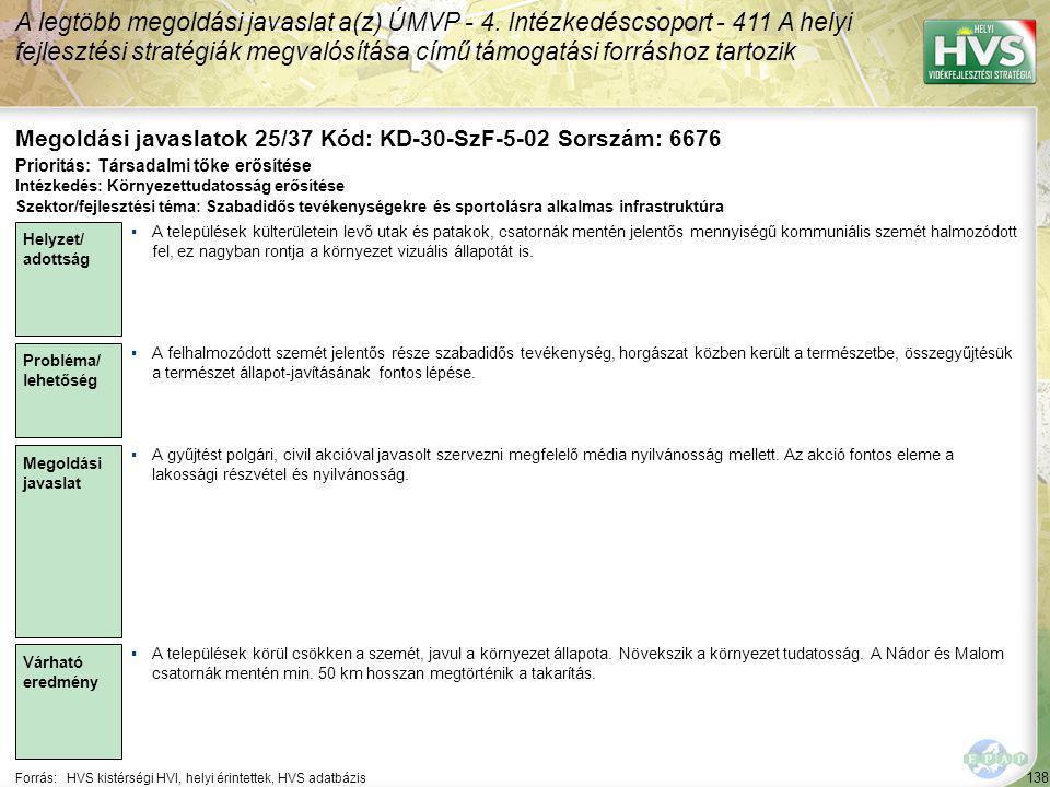 138 Forrás:HVS kistérségi HVI, helyi érintettek, HVS adatbázis Megoldási javaslatok 25/37 Kód: KD-30-SzF-5-02 Sorszám: 6676 A legtöbb megoldási javaslat a(z) ÚMVP - 4.