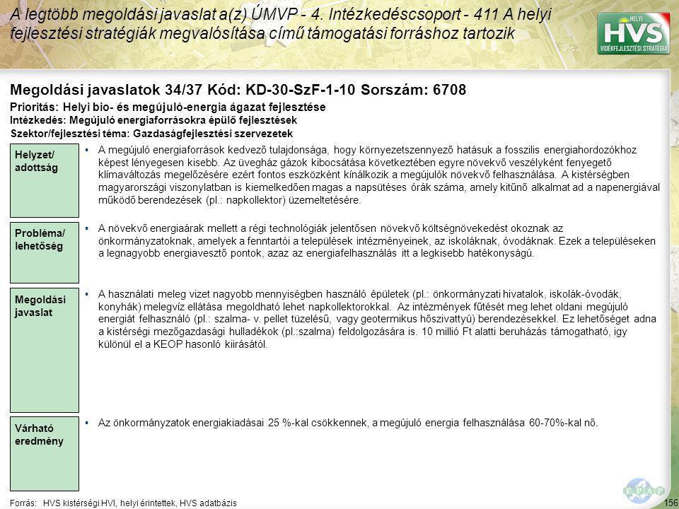156 Forrás:HVS kistérségi HVI, helyi érintettek, HVS adatbázis Megoldási javaslatok 34/37 Kód: KD-30-SzF-1-10 Sorszám: 6708 A legtöbb megoldási javaslat a(z) ÚMVP - 4.