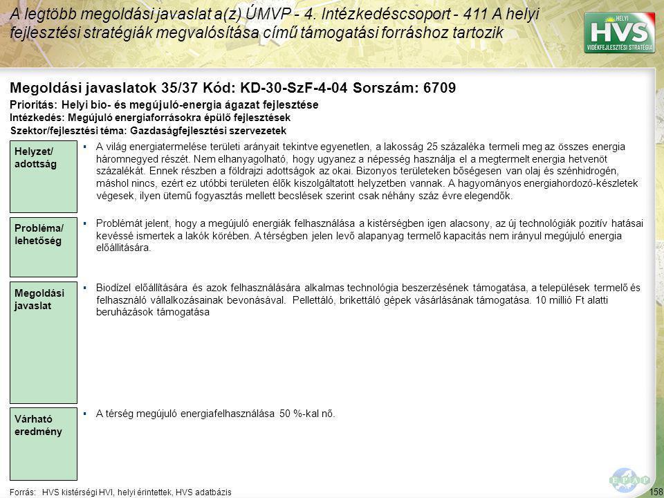 158 Forrás:HVS kistérségi HVI, helyi érintettek, HVS adatbázis Megoldási javaslatok 35/37 Kód: KD-30-SzF-4-04 Sorszám: 6709 A legtöbb megoldási javaslat a(z) ÚMVP - 4.