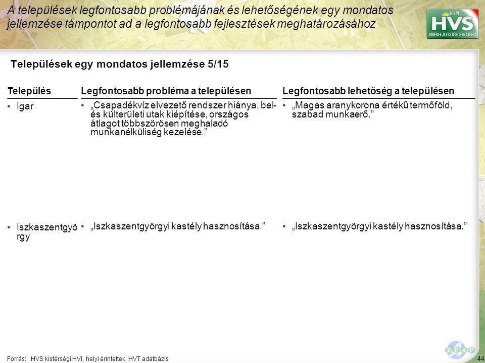 44 Települések egy mondatos jellemzése 5/15 A települések legfontosabb problémájának és lehetőségének egy mondatos jellemzése támpontot ad a legfontos