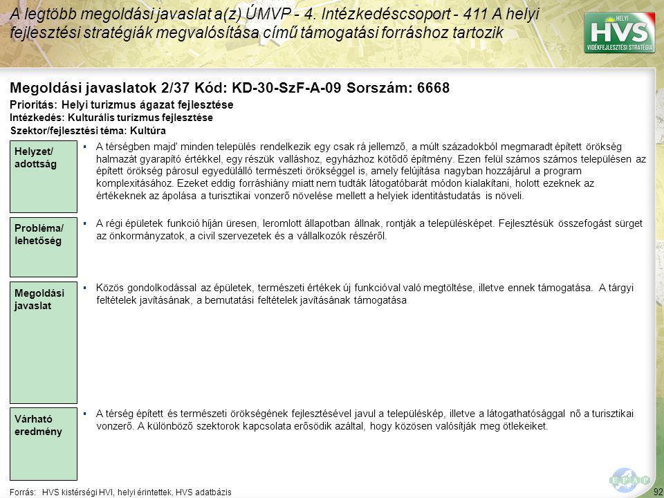 92 Forrás:HVS kistérségi HVI, helyi érintettek, HVS adatbázis Megoldási javaslatok 2/37 Kód: KD-30-SzF-A-09 Sorszám: 6668 A legtöbb megoldási javaslat a(z) ÚMVP - 4.