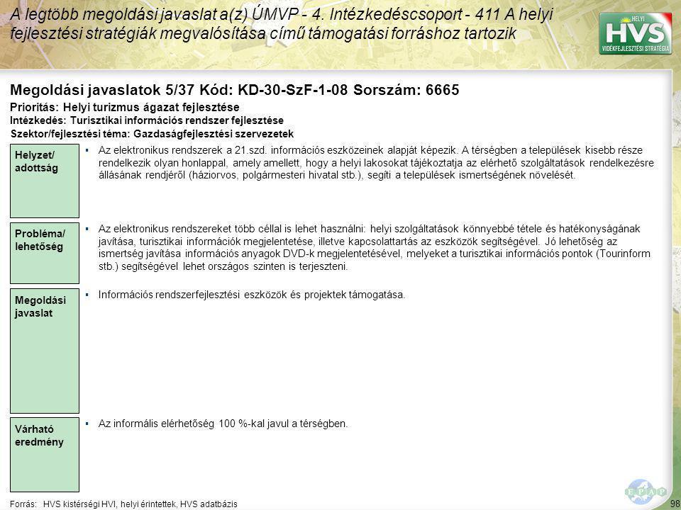 98 Forrás:HVS kistérségi HVI, helyi érintettek, HVS adatbázis Megoldási javaslatok 5/37 Kód: KD-30-SzF-1-08 Sorszám: 6665 A legtöbb megoldási javaslat a(z) ÚMVP - 4.