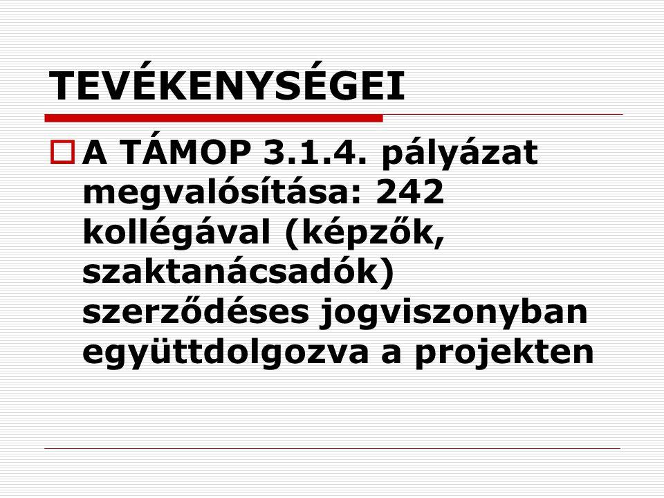 TEVÉKENYSÉGEI  A TÁMOP 3.1.4. pályázat megvalósítása: 242 kollégával (képzők, szaktanácsadók) szerződéses jogviszonyban együttdolgozva a projekten