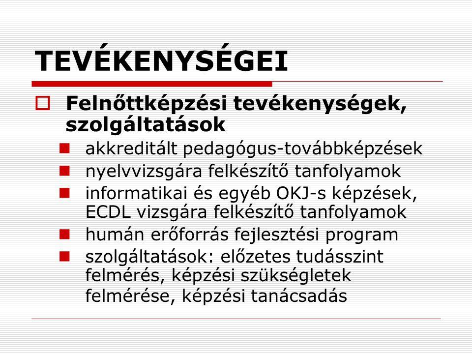 TEVÉKENYSÉGEI  ECDL Nemzetközi Vizsgaközpont működtetése ECDL (Európai Számítógép- használói Jogosítvány) modulok vizsgáinak lebonyolítása