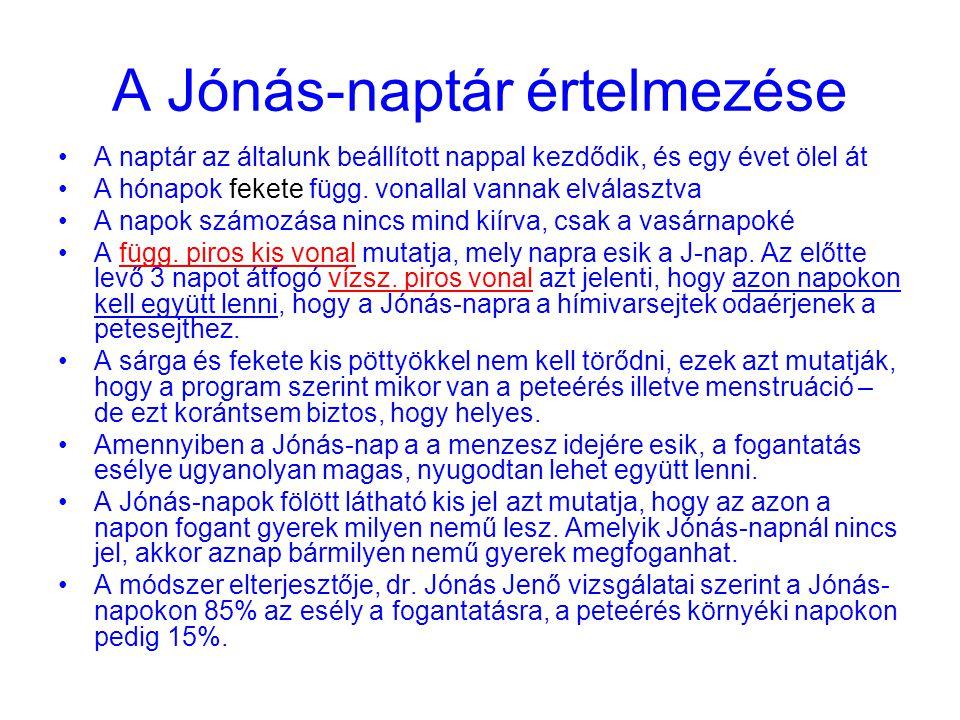 A Jónás-naptár értelmezése A naptár az általunk beállított nappal kezdődik, és egy évet ölel át A hónapok fekete függ. vonallal vannak elválasztva A n