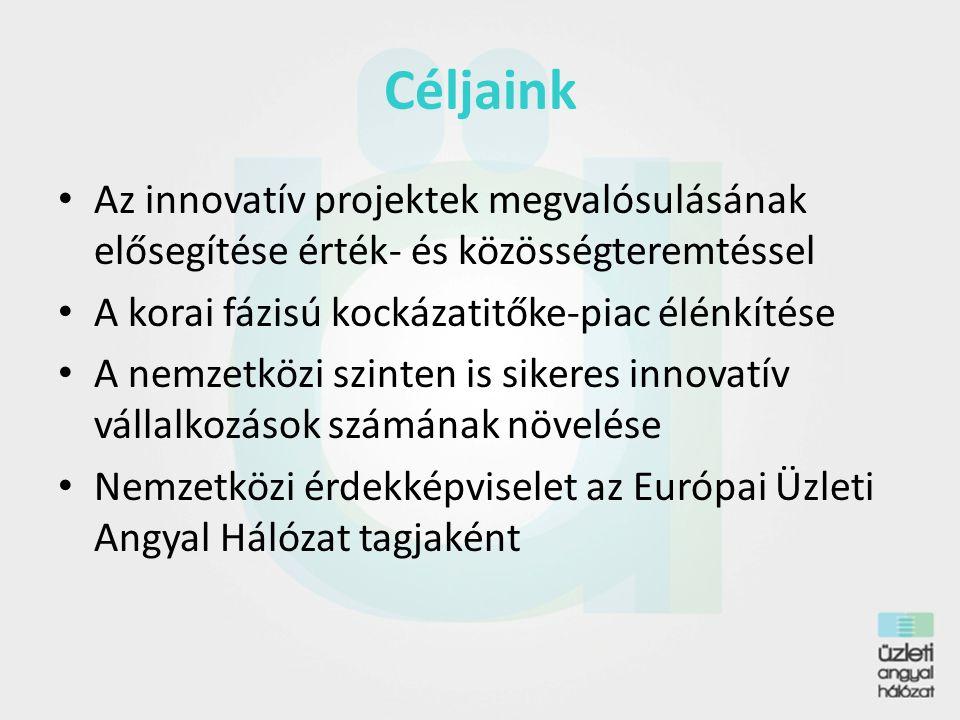 Céljaink Az innovatív projektek megvalósulásának elősegítése érték- és közösségteremtéssel A korai fázisú kockázatitőke-piac élénkítése A nemzetközi s
