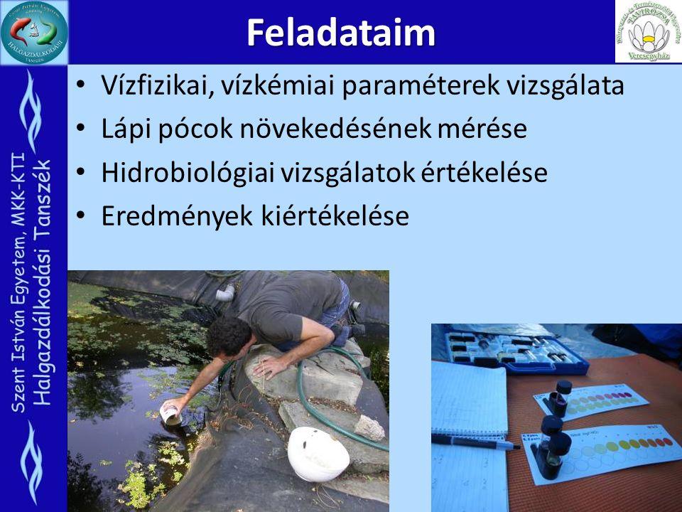 Feladataim Vízfizikai, vízkémiai paraméterek vizsgálata Lápi pócok növekedésének mérése Hidrobiológiai vizsgálatok értékelése Eredmények kiértékelése