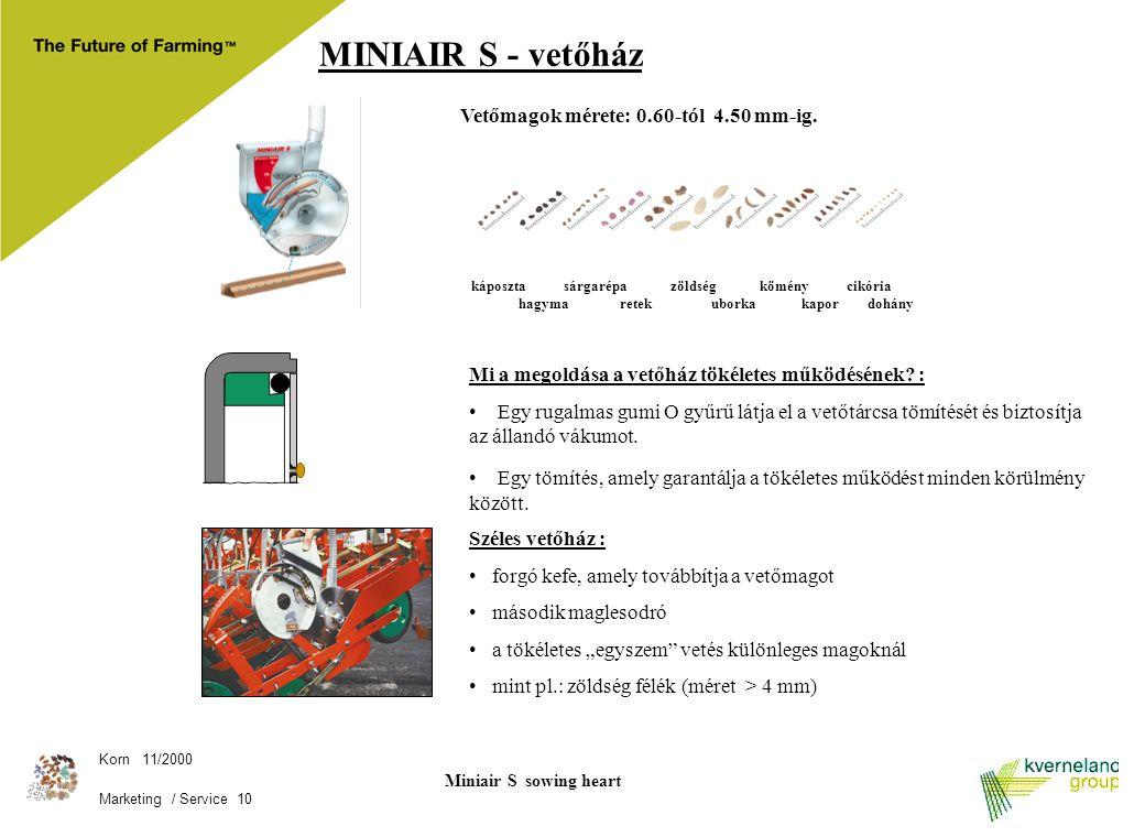 Korn 11/2000 Marketing / Service 10 Miniair S sowing heart MINIAIR S - vetőház káposzta sárgarépa zöldség kömény cikória hagyma retek uborka kapor doh