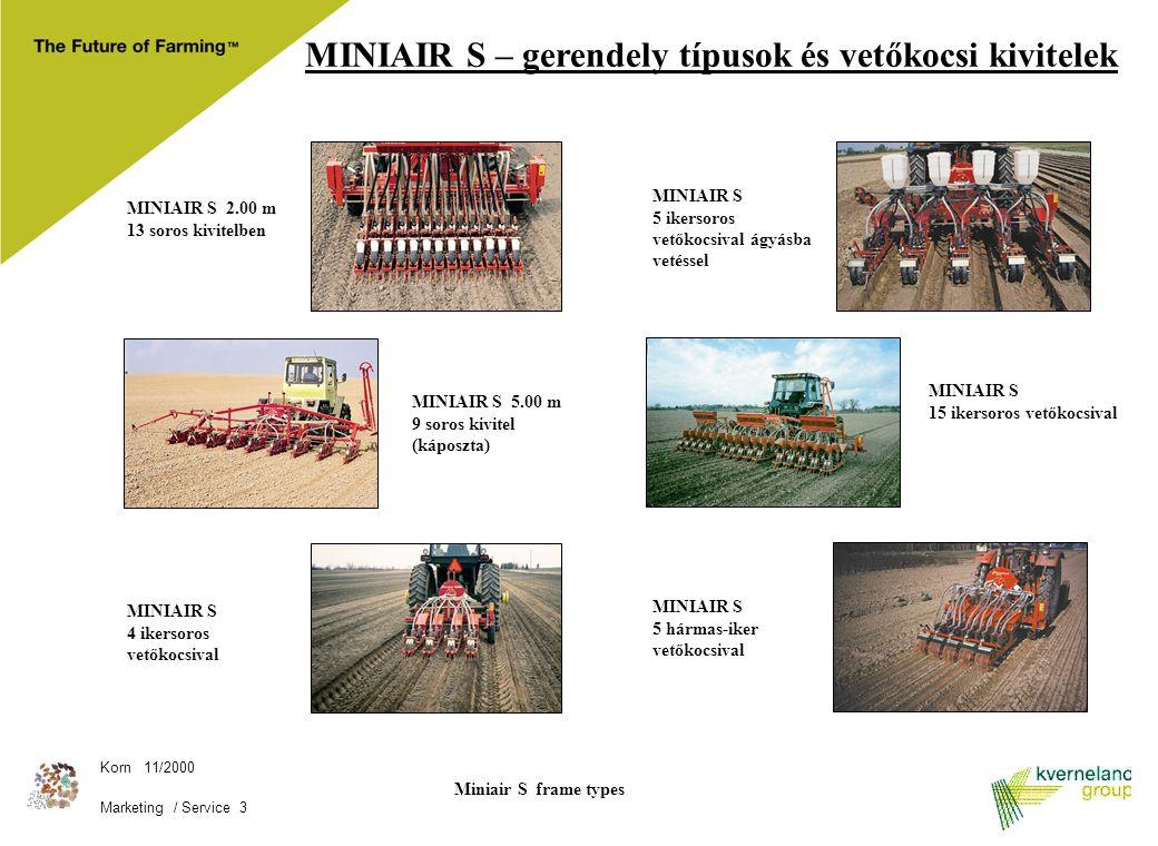 Korn 11/2000 Marketing / Service 3 MINIAIR S – gerendely típusok és vetőkocsi kivitelek Miniair S frame types MINIAIR S 2.00 m 13 soros kivitelben MIN