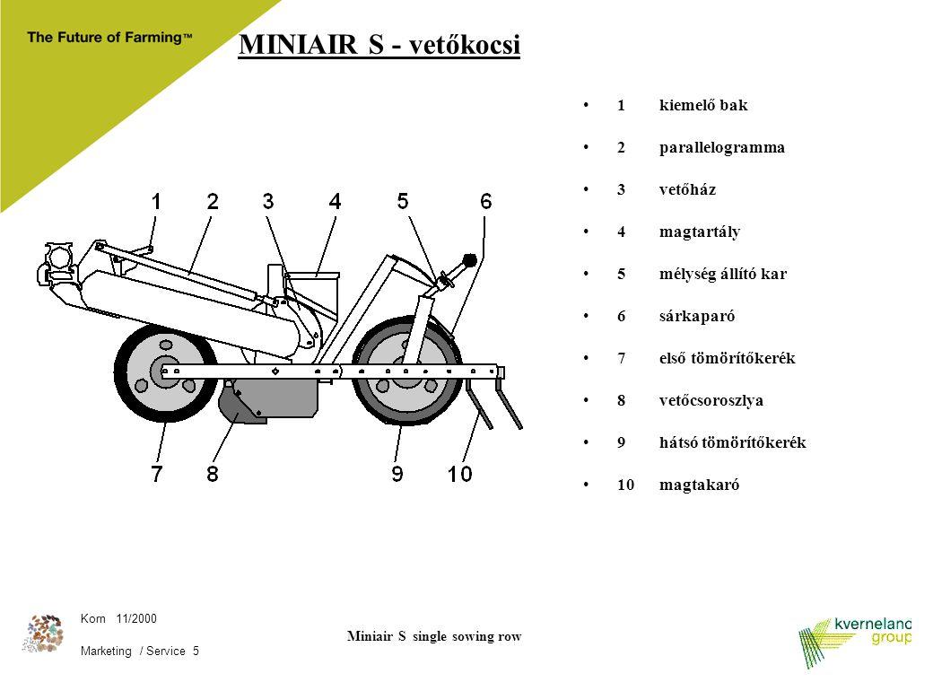 Korn 11/2000 Marketing / Service 5 MINIAIR S - vetőkocsi Miniair S single sowing row 1kiemelő bak 2parallelogramma 3vetőház 4magtartály 5mélység állít