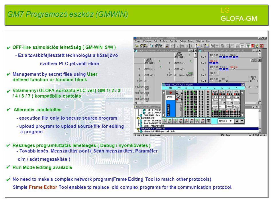 GM7 Programozó eszköz (GMWIN) LG GLOFA-GM OFF-line szimulációs lehetöség ( GM-WIN S/W ) - Ez a továbbfejlesztett technológia a közeljövö szoftver PLC-