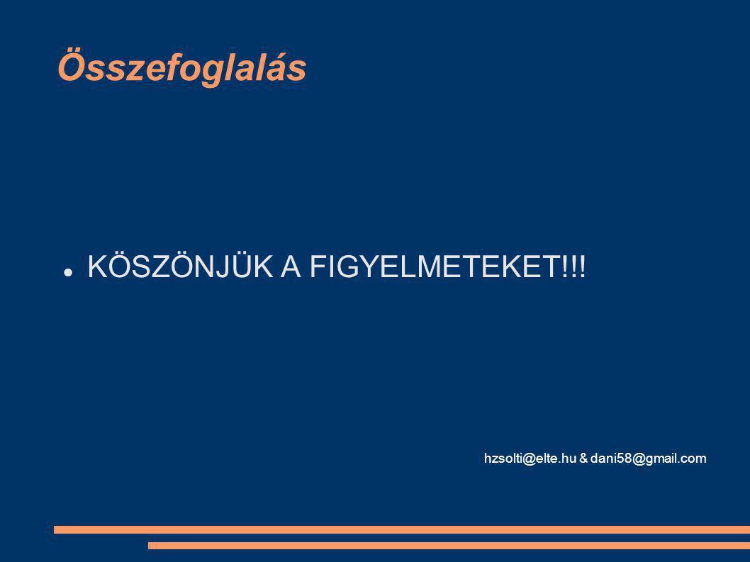 Összefoglalás KÖSZÖNJÜK A FIGYELMETEKET!!! hzsolti@elte.hu & dani58@gmail.com