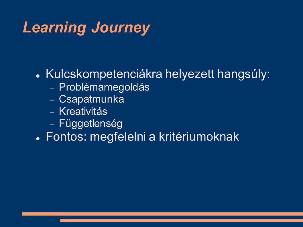 Learning Journey Kulcskompetenciákra helyezett hangsúly:  Problémamegoldás  Csapatmunka  Kreativitás  Függetlenség Fontos: megfelelni a kritériumoknak