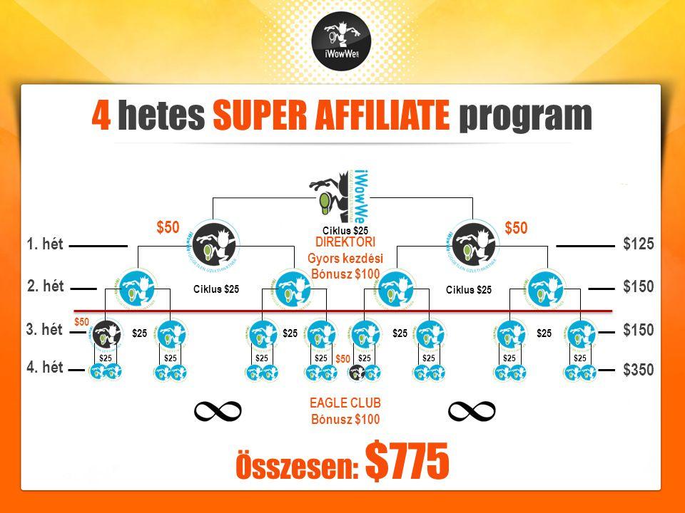 4 hetes SUPER AFFILIATE program DIREKTORI Gyors kezdési Bónusz $100 Összesen: $775 EAGLE CLUB Bónusz $100 Ciklus $25 $50 $125 $150 $50 $150 $25 $50 $25 $350 1.