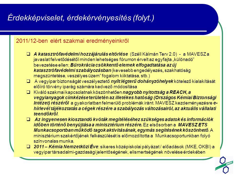 """Érdekképviselet, érdekérvényesítés (folyt.) 2011/12-ben elért szakmai eredményeinkről  A katasztrófavédelmi hozzájárulás eltörlése (Széll Kálmán Terv 2.0) - a MAVESZ a javaslat felvetődésétől minden lehetséges fórumon érvelt az egyfajta """"különadó bevezetése ellen; Bürokrácia csökkentő elemek elfogadtatása az új katasztrófavédelmi szabályozásban (kevesebb engedélyezés"""" szakhatóság megszüntetése, veszélyes üzem fogalom kiiktatása, stb.)  A vegyipar biztonságát veszélyeztető nyílt légterű dohányzóhelyek kötelező kialakítását előíró törvény iparág számára kedvező módosítása  Kiváló szakmai kapcsolatnak köszönhetően nagyobb nyitottság a REACH, a vegyianyagok címkézése területén az illetékes hatóság (Országos Kémiai Biztonsági Intézet) részéről a gyakorlatban felmerülő problémák iránt."""