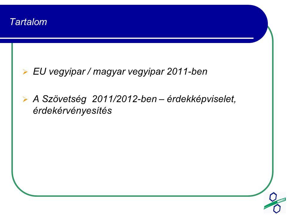 Tartalom  EU vegyipar / magyar vegyipar 2011-ben  A Szövetség 2011/2012-ben – érdekképviselet, érdekérvényesítés